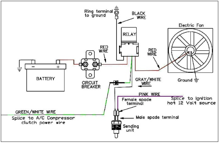 dual fan wiring diagram hotrod hotline ~ tech articles ~ painless dual activation ... #12