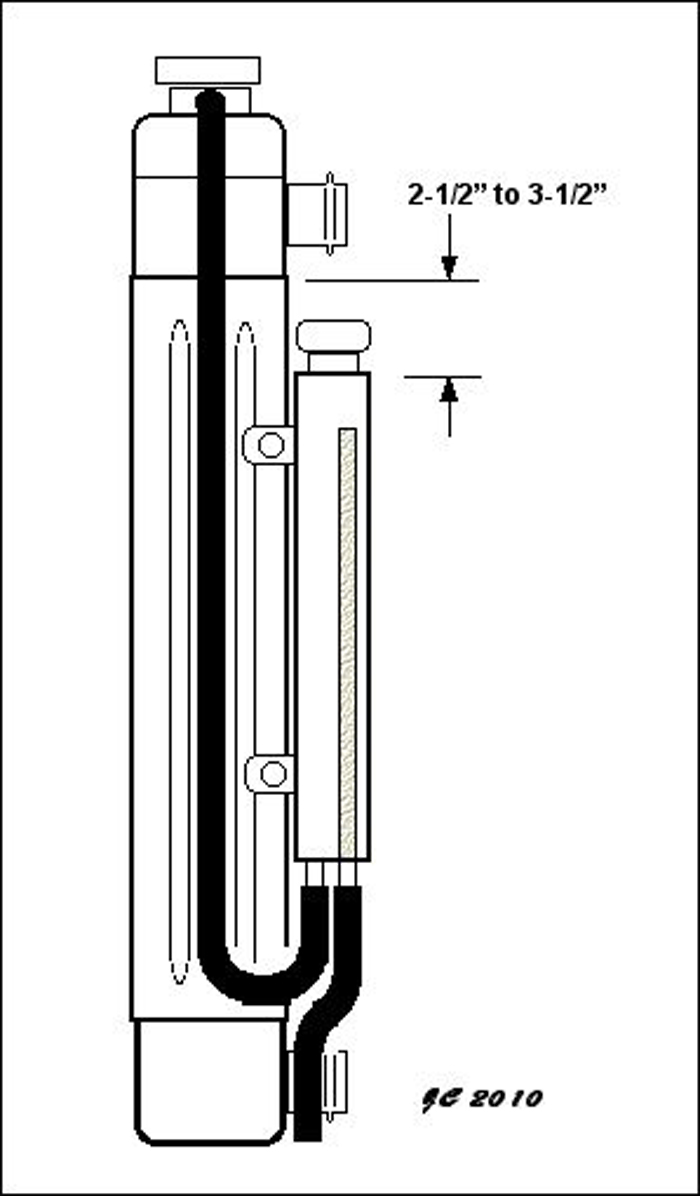Choosing An Electric Fan Control  By Jim Clark  The Hot Rod M D