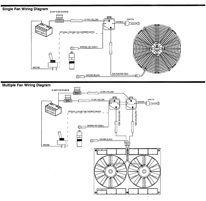 fan control rh hotrodhotline com radiator fan wiring diagram radiator fan wiring without relay