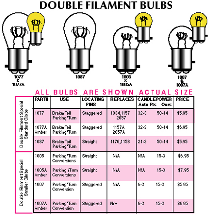 Lighting Bulb Charts From Ron Francis Wiring Hotrod Hotline