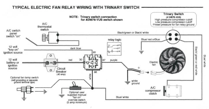 wiring diagram air conditioner – ireleast,Wiring diagram,Wiring Diagram Air Conditioner