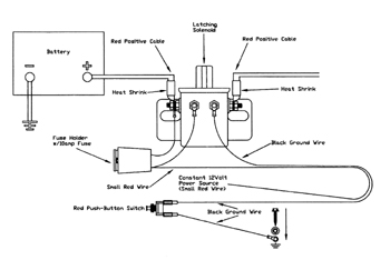 hotrod md jim clark installing a battery disconnect rh hotrodhotline com 12V Battery Wiring Diagram Battery Isolator Wiring-Diagram