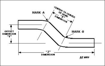 Bend Diagram