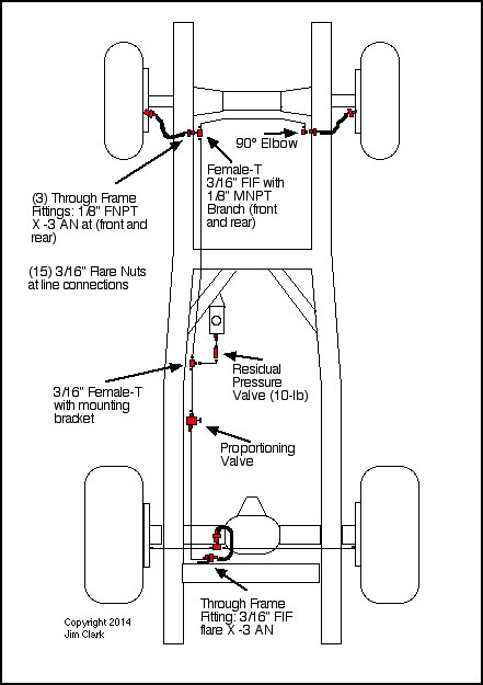 Master Cylinder Plumbing Diagram on 1427913 brake line replacement