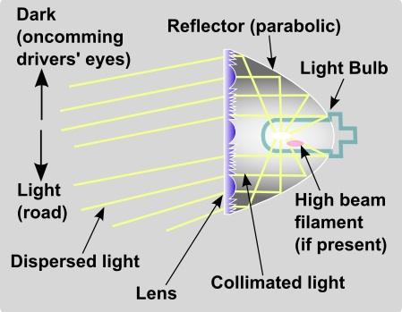 Headlights%20MD-22 H Headlamp Wiring Diagram on