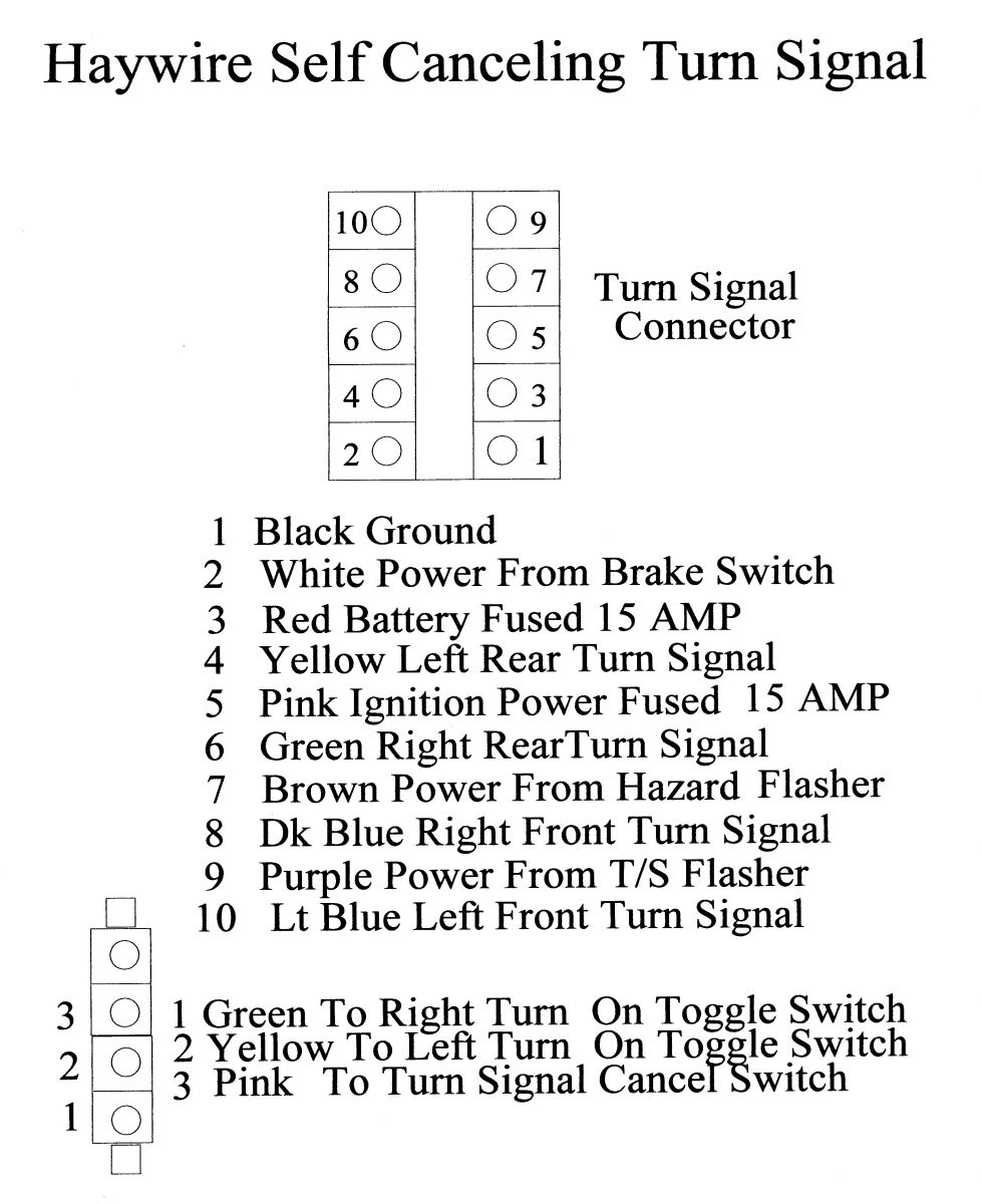 turn signals for early hot rods hotrod hotline instructions included the system show where each wire is to connect to in the large connector and the small toggle switch connector