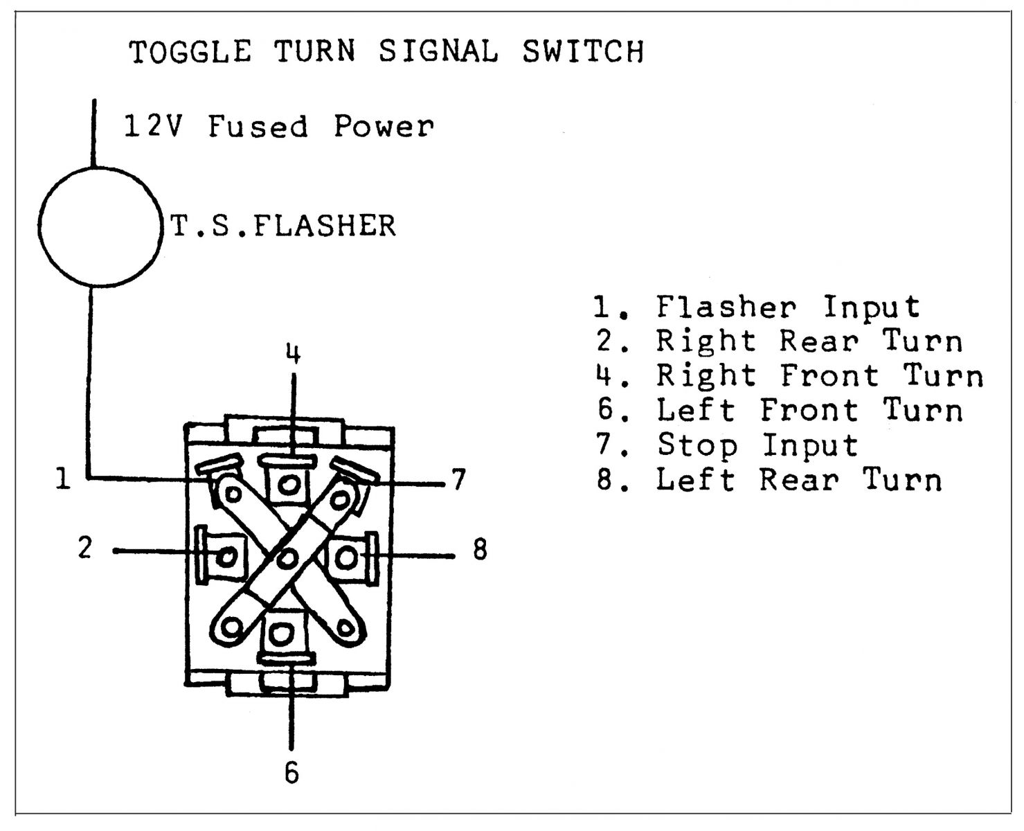 6 Wire Turn Signal Switch Wiring Schematic Diagram Libraries Turnflex Yankee 730 Signals For Early Hot Rods Hotrod Hotlinemy Vehicle Has A Gm Style Fuse Block With The Flasher Circuit Included So I Just Ran Power Purple To