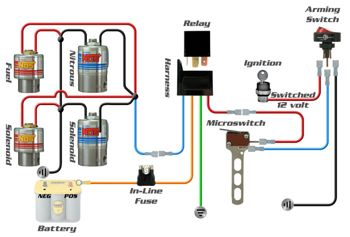 holley nos wiring diagram pioneer wiring diagram wiring