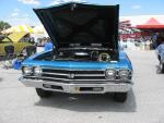 Super Chevy Show70