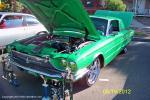 21st Annual GOOD TIMES CAR SHOW1