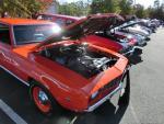 4th Annual POR-15, Inc. Car Show3