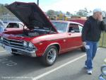 6th Annual York High School Falcons Car Show16