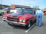 6th Annual York High School Falcons Car Show28