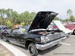 Classic Car Museum94