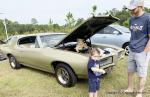 Classic Car Museum69
