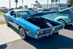 Daytona Spring Turkey Run - Saturday93