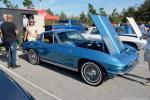 Eckler's 33rd Corvette Reunion22