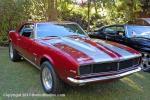 Murphys-Angels Lions Club 6th Annual Classic Car Show36